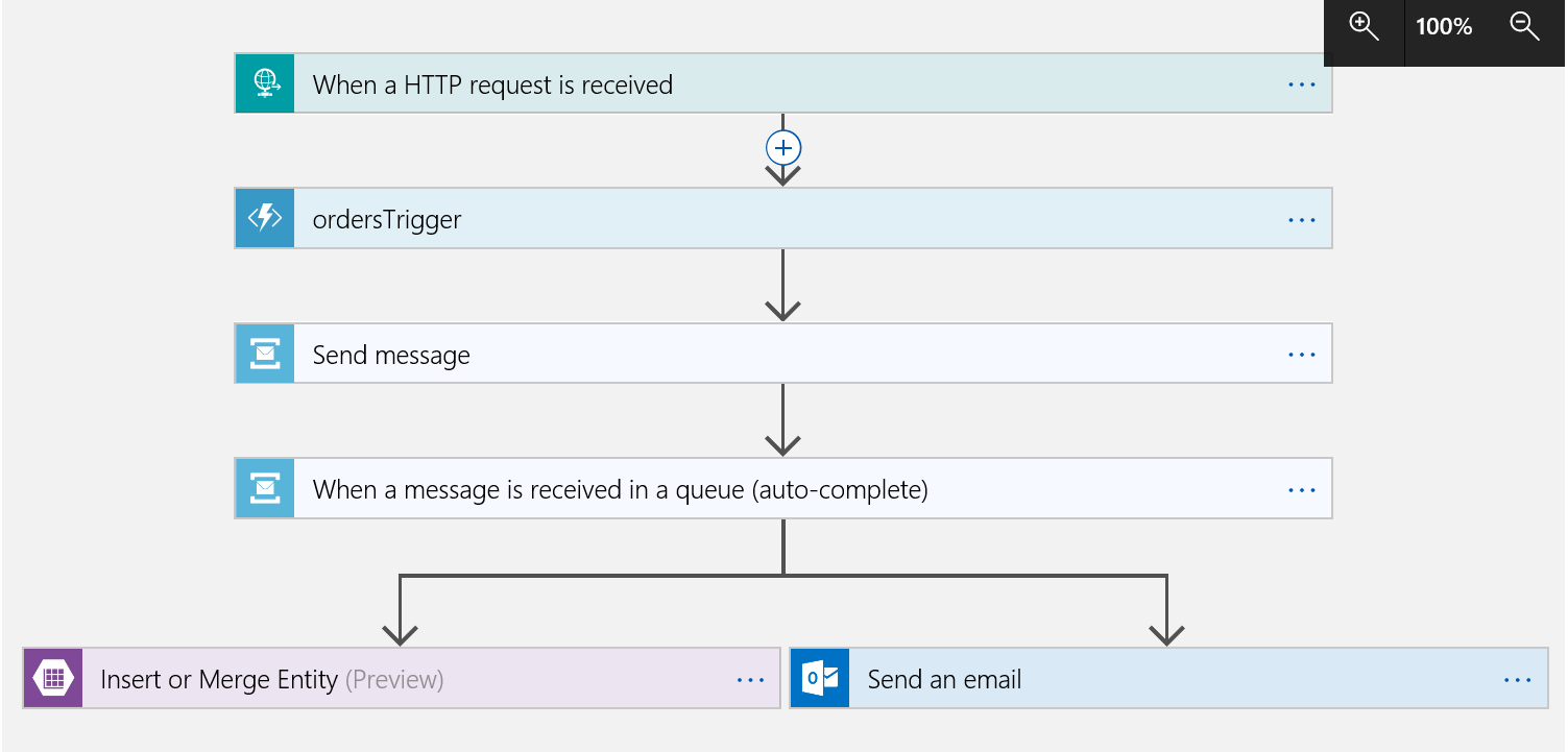 Create a new HTTP Trigger Function in the Azure Portal